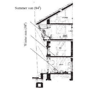 Renegade reccomend Building penetration project