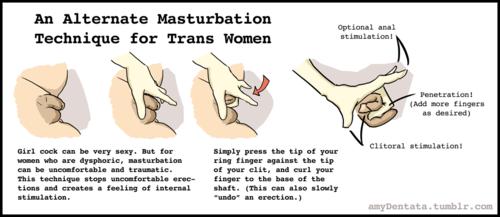 Useful phrase Masturbate picture woman has