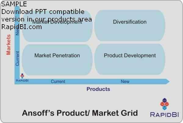 best of Penetration organization Market